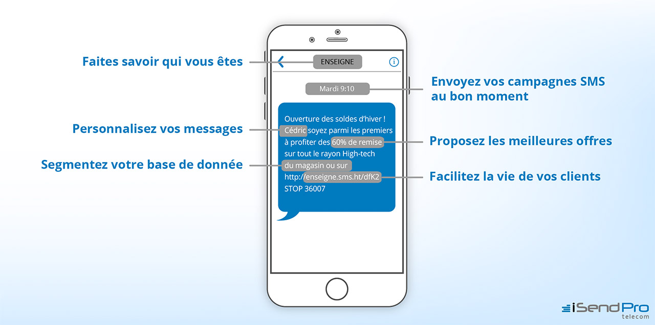 6 conseils sms soldes hiver