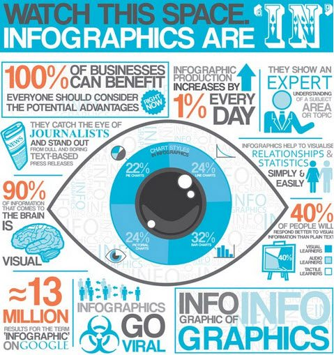 9 Awesome Reasons to Use Infographics in your Content Marketing v21