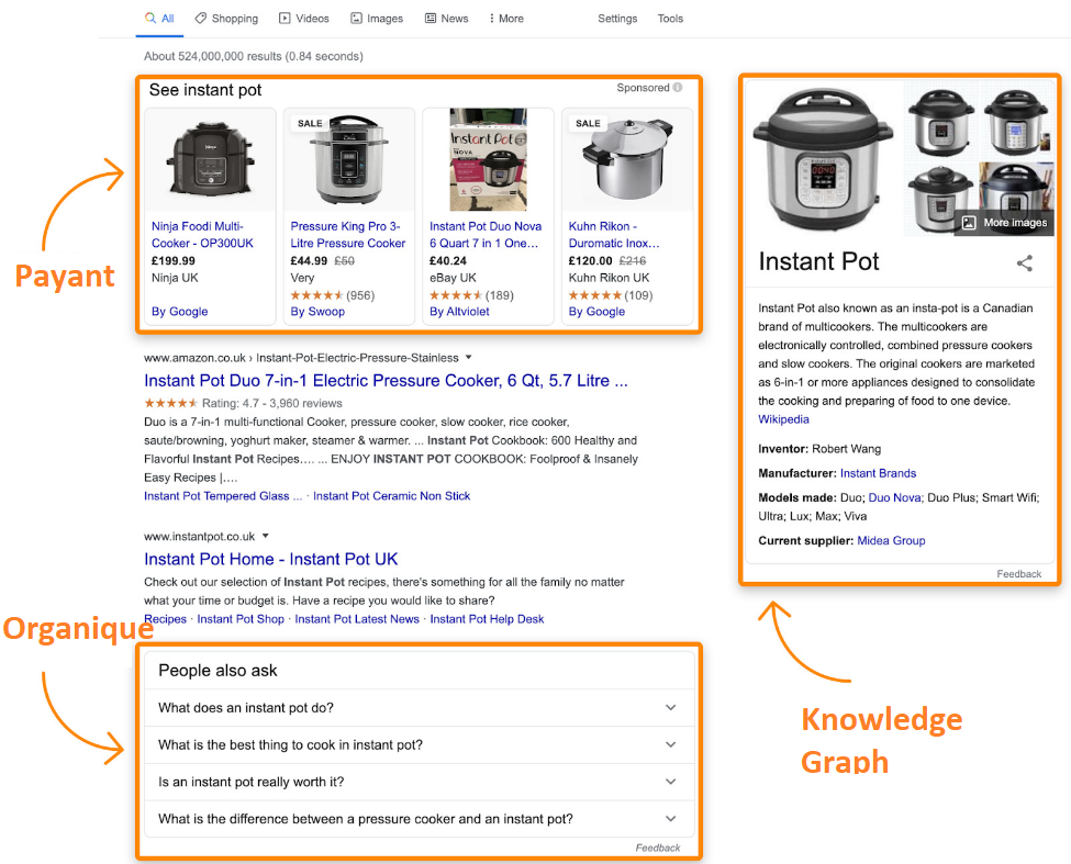 Featured serps sur google