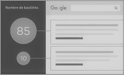 backlinks volume