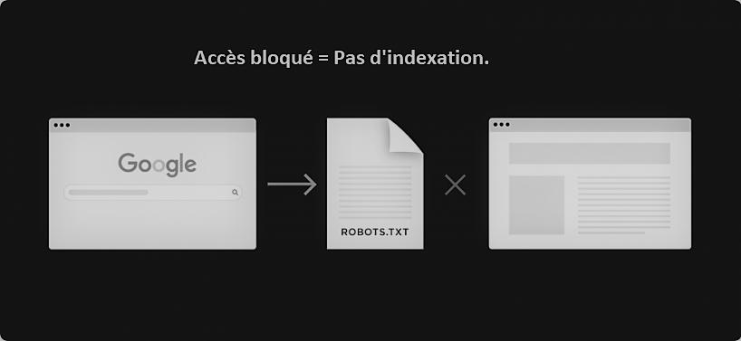 indexation-bloquée-seo-robot-txt
