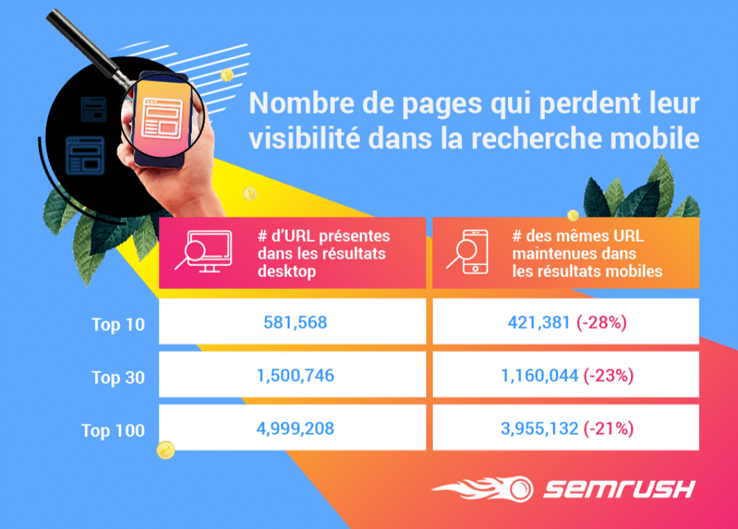 site friendly mobile plus de visibilité