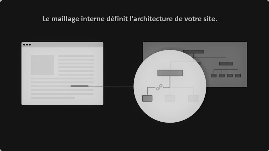 Les avantages du maillage interne architecture du site