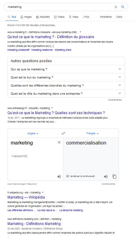 recherche de mots clés marketing