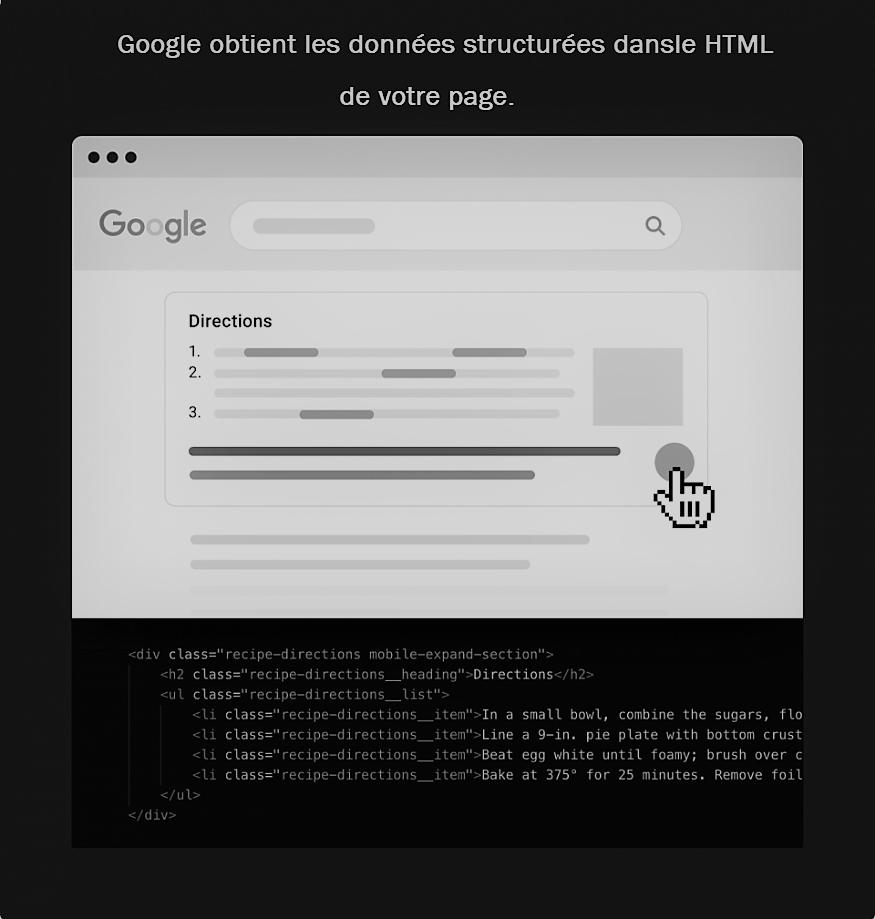 Google obtient les données structurées à partir du balisage structuré (comme Schema)