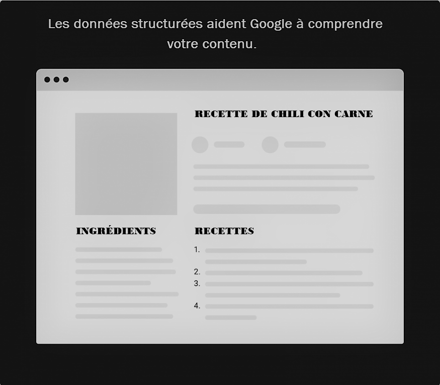 donees structurees google