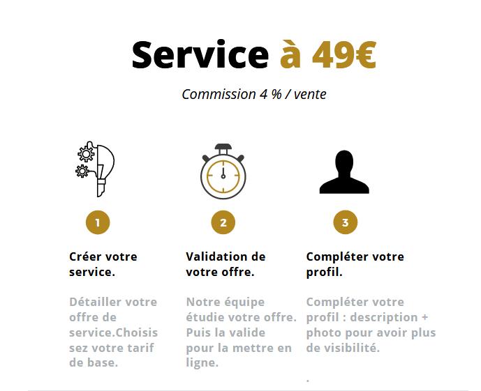 Servicepack49€
