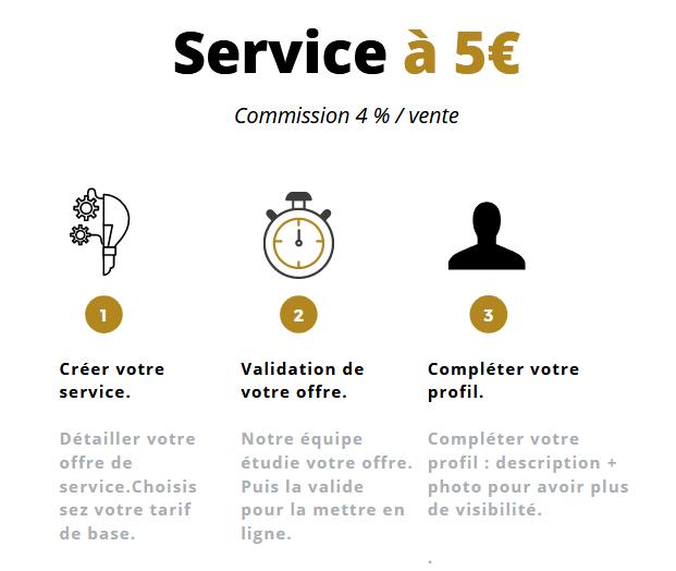service-pack-5e